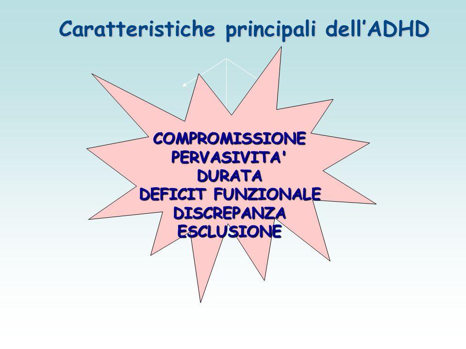Caratteristiche principali dell'ADHD COMPROMISSIONEPERVASIVITA'DURATA DEFICIT FUNZIONALE DISCREPANZAESCLUSIONE