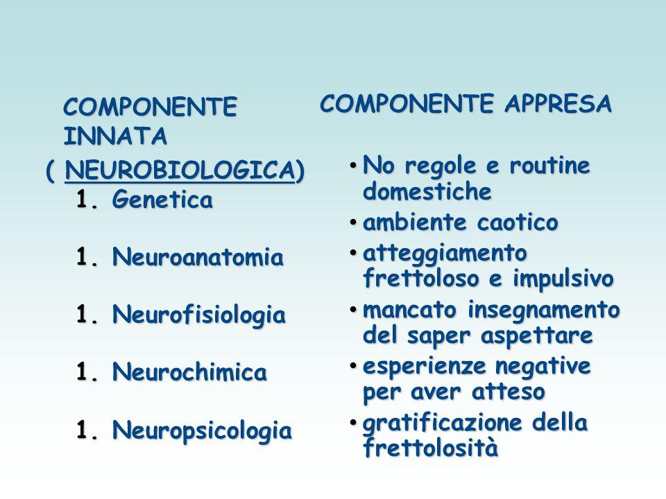COMPONENTE INNATA COMPONENTE INNATA ( NEUROBIOLOGICA) 1.Genetica 1.Neuroanatomia 1.Neurofisiologia 1.Neurochimica 1.Neuropsicologia COMPONENTE APPRESA