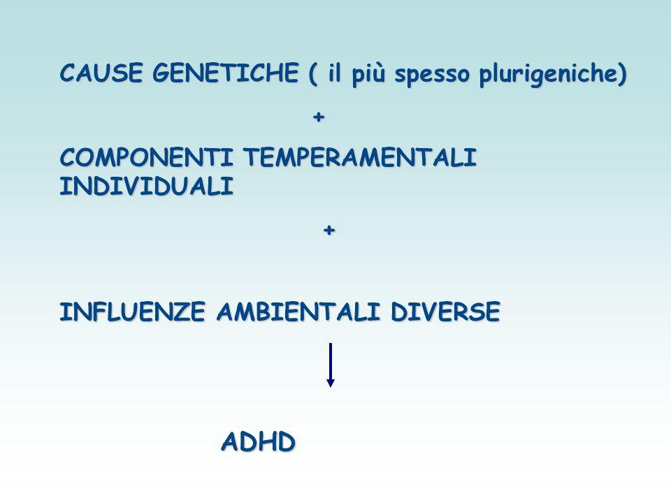 CAUSE GENETICHE ( il più spesso plurigeniche) + + COMPONENTI TEMPERAMENTALI INDIVIDUALI + INFLUENZE AMBIENTALI DIVERSE ADHD ADHD