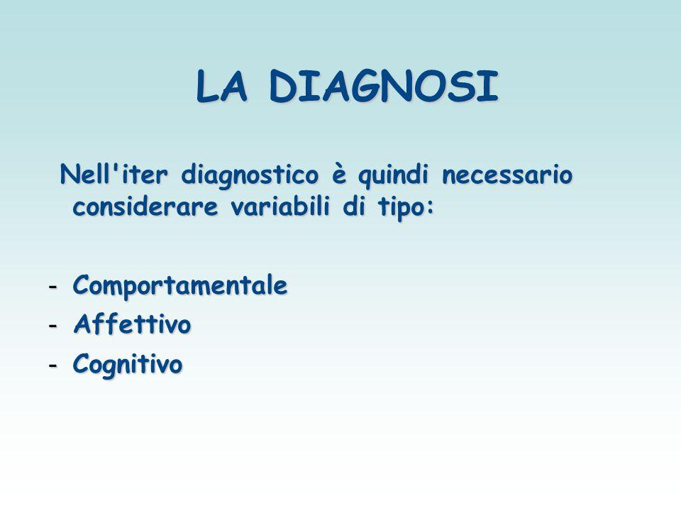 LA DIAGNOSI Nell'iter diagnostico è quindi necessario considerare variabili di tipo: Nell'iter diagnostico è quindi necessario considerare variabili d