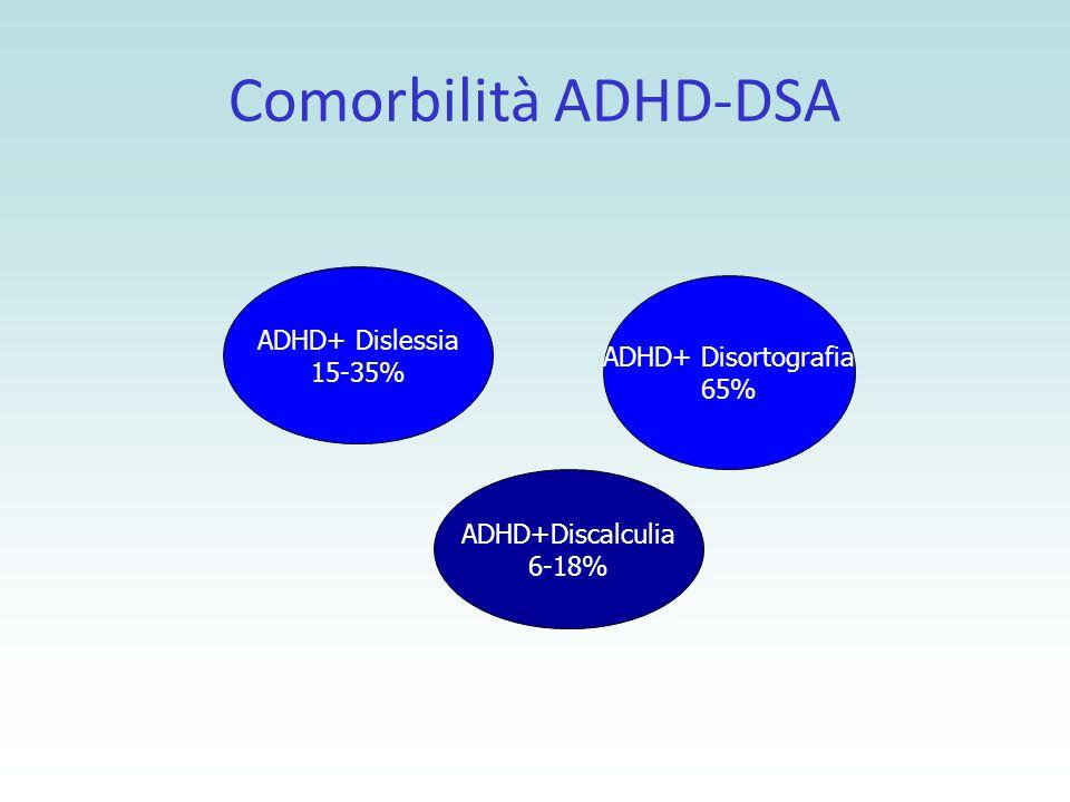 Comorbilità ADHD-DSA ADHD+Discalculia 6-18% ADHD+ Dislessia 15-35% ADHD+ Disortografia 65%