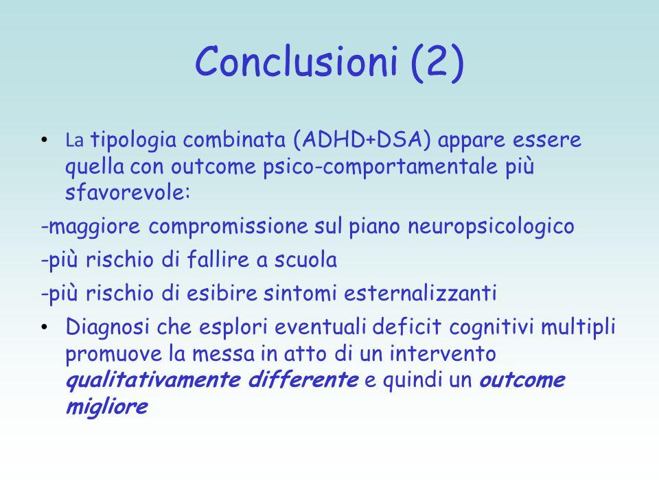 Conclusioni (2) La tipologia combinata (ADHD+DSA) appare essere quella con outcome psico-comportamentale più sfavorevole: -maggiore compromissione sul