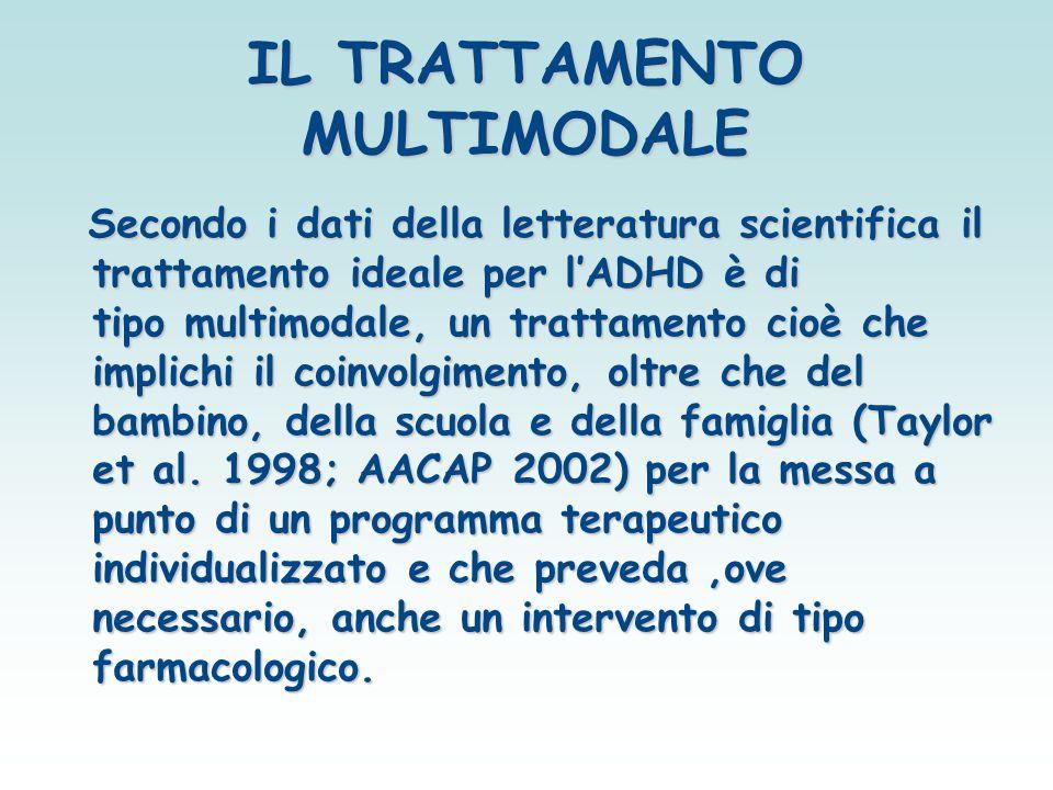 IL TRATTAMENTO MULTIMODALE Secondo i dati della letteratura scientifica il trattamento ideale per l'ADHD è di tipo multimodale, un trattamento cioè ch