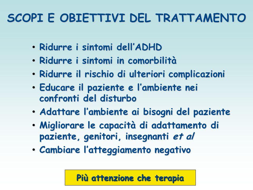 SCOPI E OBIETTIVI DEL TRATTAMENTO Ridurre i sintomi dell'ADHD Ridurre i sintomi dell'ADHD Ridurre i sintomi in comorbilità Ridurre i sintomi in comorb