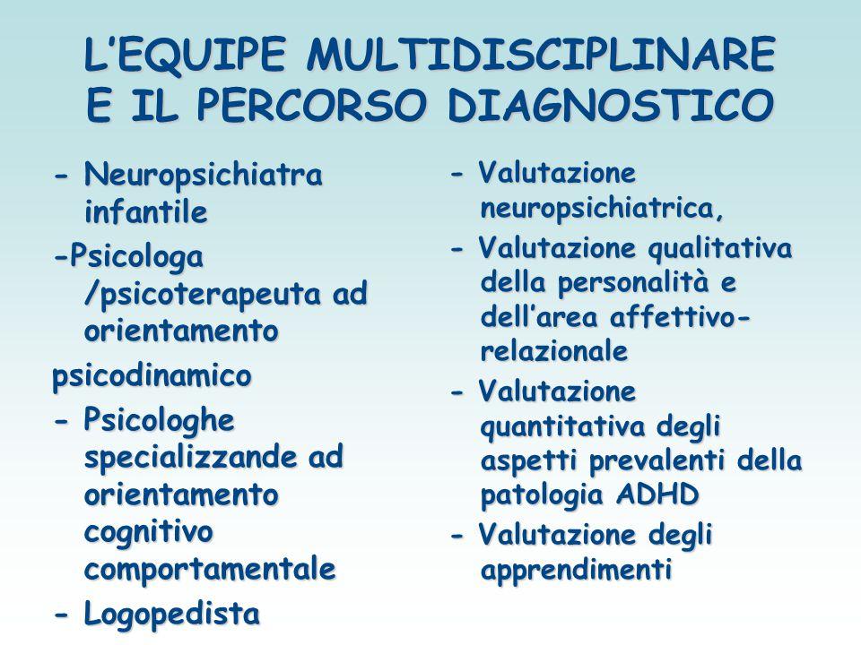 L'EQUIPE MULTIDISCIPLINARE E IL PERCORSO DIAGNOSTICO - Neuropsichiatra infantile -Psicologa /psicoterapeuta ad orientamento psicodinamico - Psicologhe