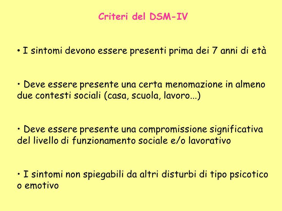 Criteri del DSM-IV I sintomi devono essere presenti prima dei 7 anni di età Deve essere presente una certa menomazione in almeno due contesti sociali