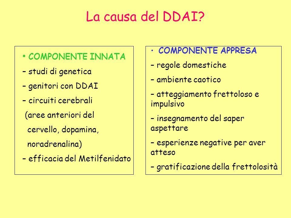 COMPONENTE INNATA – studi di genetica – genitori con DDAI – circuiti cerebrali (aree anteriori del cervello, dopamina, noradrenalina) – efficacia del
