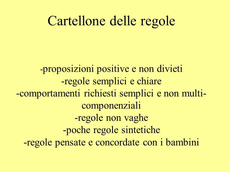 Cartellone delle regole - proposizioni positive e non divieti -regole semplici e chiare -comportamenti richiesti semplici e non multi- componenziali -