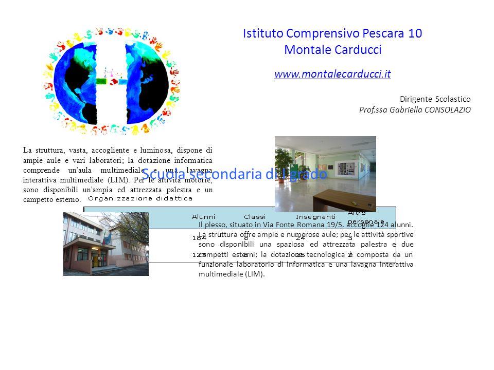 Dirigente Scolastico Prof.ssa Gabriella CONSOLAZIO Istituto Comprensivo Pescara 10 Montale Carducci www.montalecarducci.it La struttura, vasta, accogl