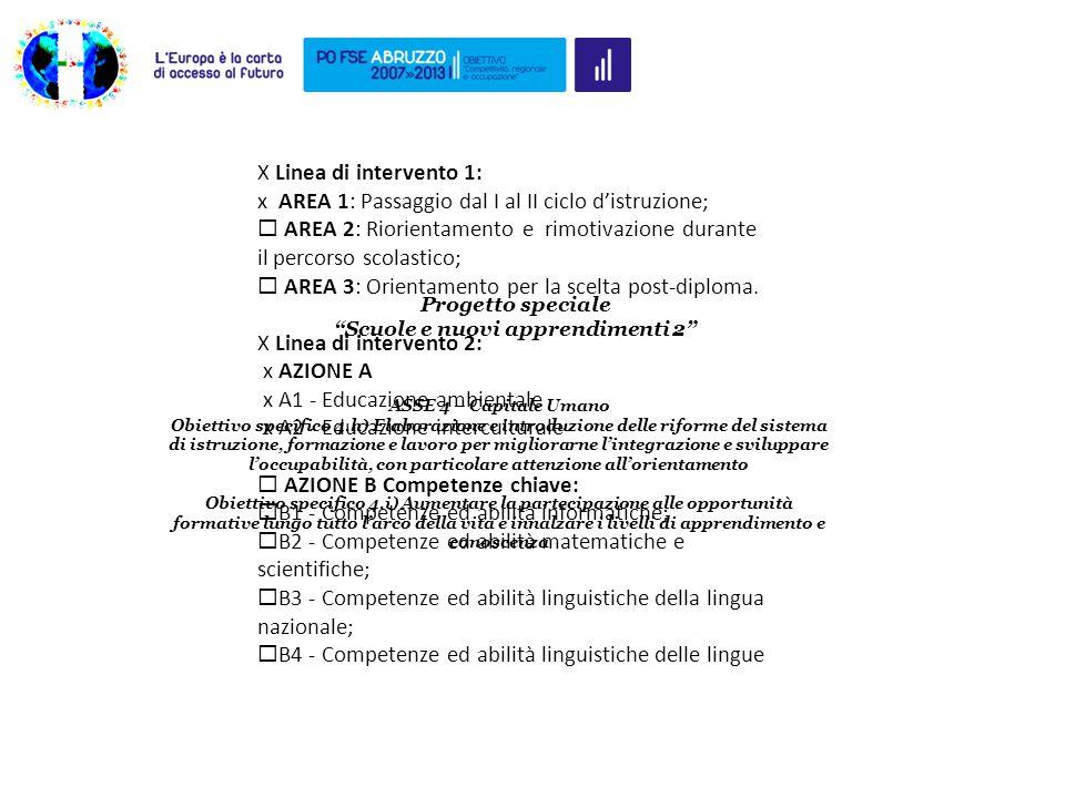 ASSE 4 – Capitale Umano Obiettivo specifico 4.h) Elaborazione e introduzione delle riforme del sistema di istruzione, formazione e lavoro per migliora