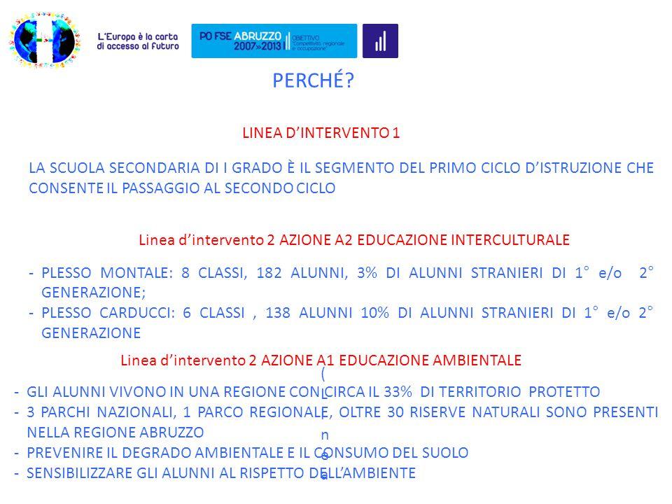 LINEA D'INTERVENTO 1 Prof.