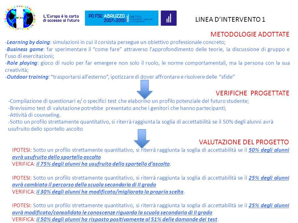 LINEA D'INTERVENTO 1 VERIFICHE PROGETTATE -Compilazione di questionari e/ o specifici test che elaborino un profilo potenziale del futuro studente; -B