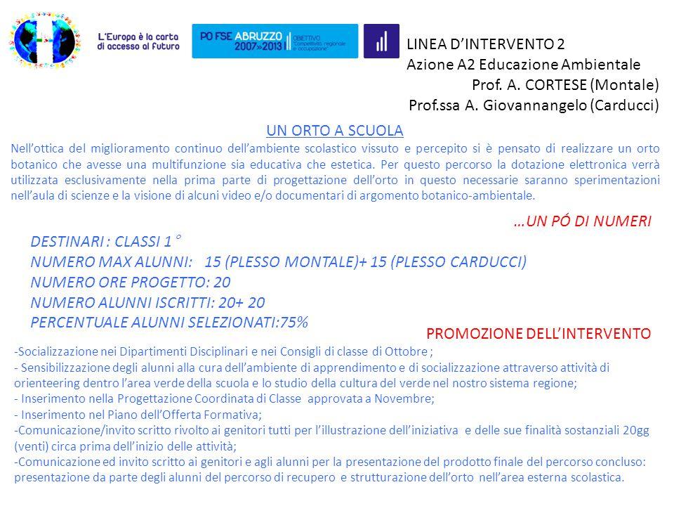 LINEA D'INTERVENTO 2 Azione A2 Educazione Ambientale Prof. A. CORTESE (Montale) Prof.ssa A. Giovannangelo (Carducci) UN ORTO A SCUOLA Nell'ottica del