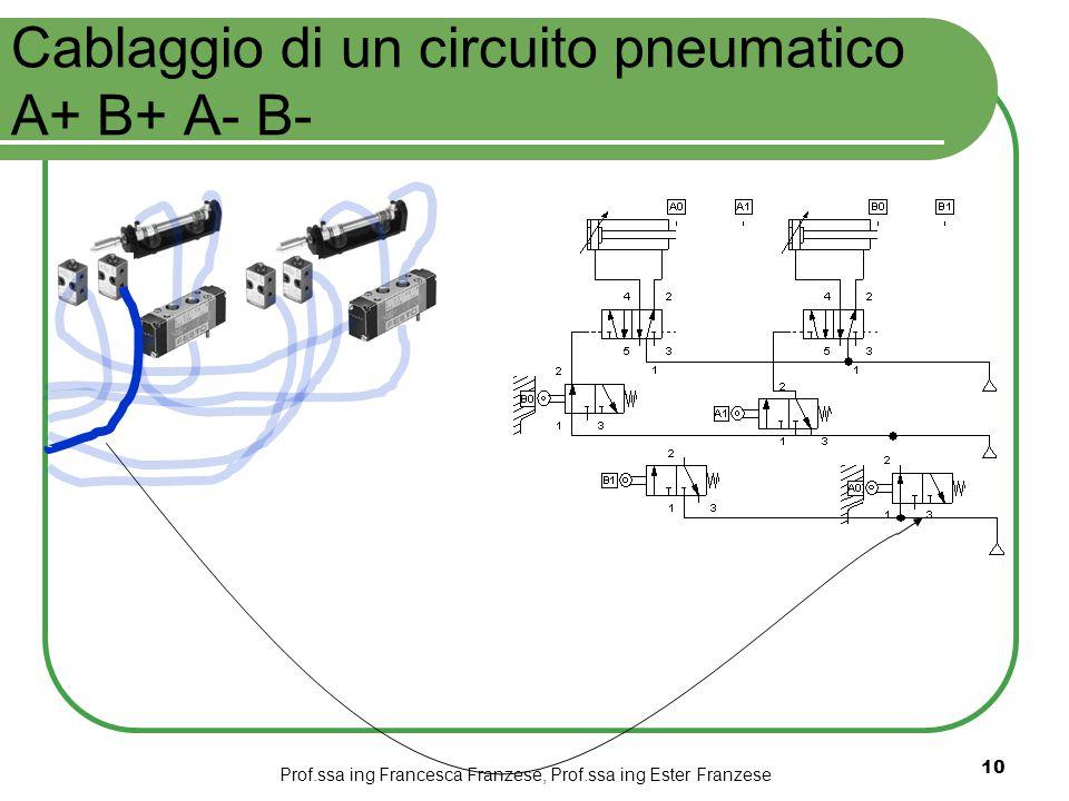 Prof.ssa ing Francesca Franzese, Prof.ssa ing Ester Franzese 10 Cablaggio di un circuito pneumatico A+ B+ A- B-