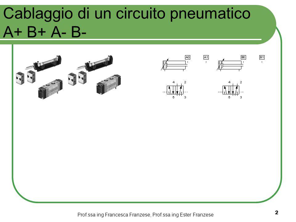 Prof.ssa ing Francesca Franzese, Prof.ssa ing Ester Franzese 2 Cablaggio di un circuito pneumatico A+ B+ A- B-