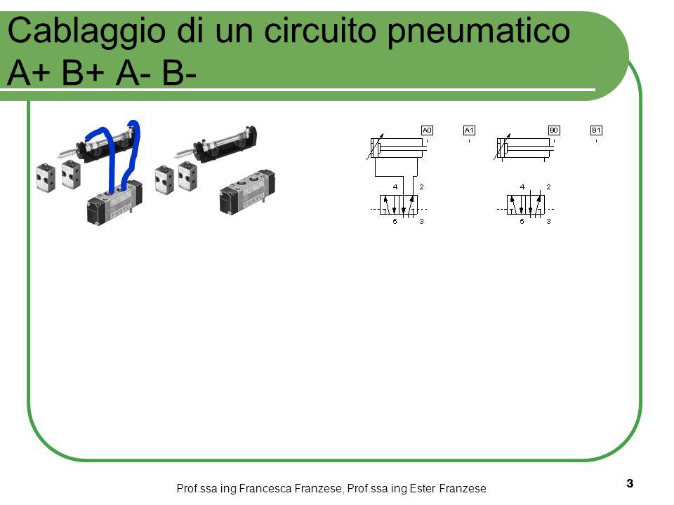 Prof.ssa ing Francesca Franzese, Prof.ssa ing Ester Franzese 3 Cablaggio di un circuito pneumatico A+ B+ A- B-