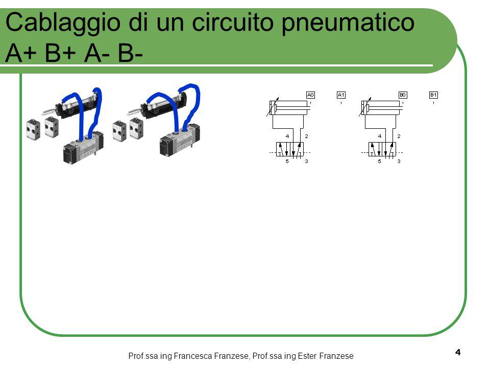 Prof.ssa ing Francesca Franzese, Prof.ssa ing Ester Franzese 4 Cablaggio di un circuito pneumatico A+ B+ A- B-