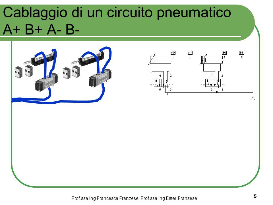 Prof.ssa ing Francesca Franzese, Prof.ssa ing Ester Franzese 5 Cablaggio di un circuito pneumatico A+ B+ A- B-