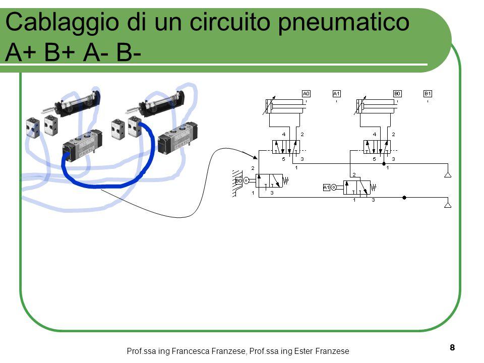 Prof.ssa ing Francesca Franzese, Prof.ssa ing Ester Franzese 8 Cablaggio di un circuito pneumatico A+ B+ A- B-