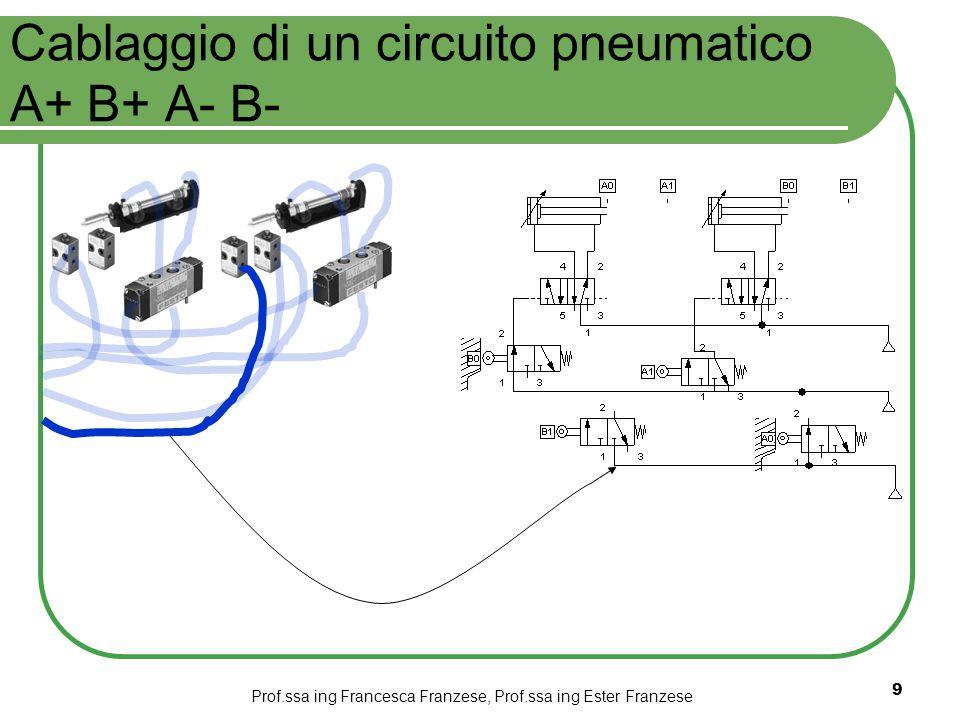 Prof.ssa ing Francesca Franzese, Prof.ssa ing Ester Franzese 9 Cablaggio di un circuito pneumatico A+ B+ A- B-