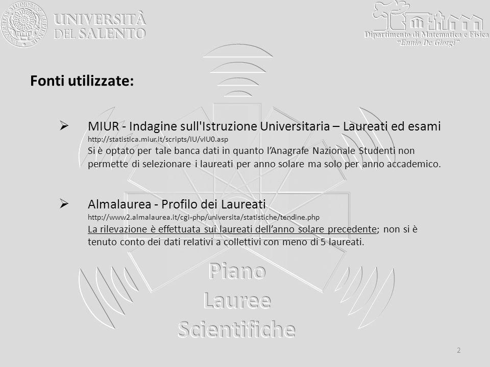 Fonti utilizzate:  MIUR - Indagine sull'Istruzione Universitaria – Laureati ed esami http://statistica.miur.it/scripts/IU/vIU0.asp Si è optato per ta