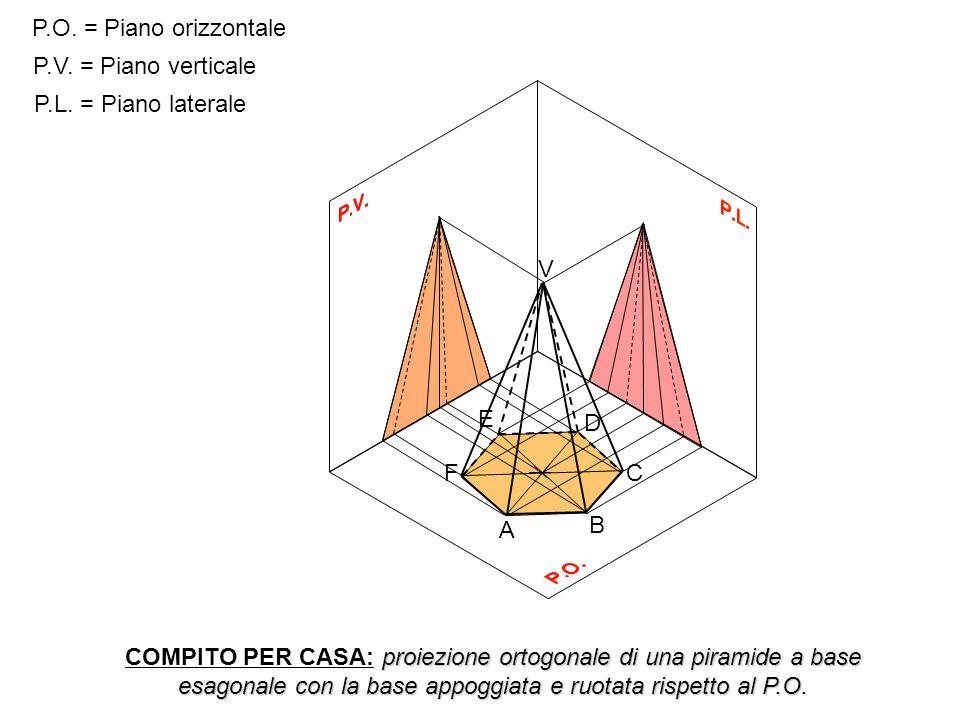 P.O. = Piano orizzontale P.V. = Piano verticale P.L. = Piano laterale COMPITO PER CASA: p pp proiezione ortogonale di una piramide a base esagonale co