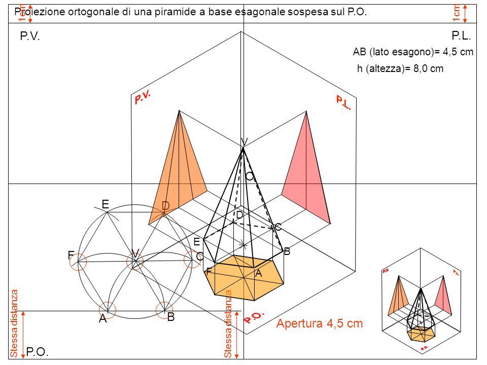 P.O. P.V. P.L. Proiezione ortogonale di una piramide a base esagonale sospesa sul P.O. 1cm AB (lato esagono)= 4,5 cm h (altezza)= 8,0 cm B A Apertura