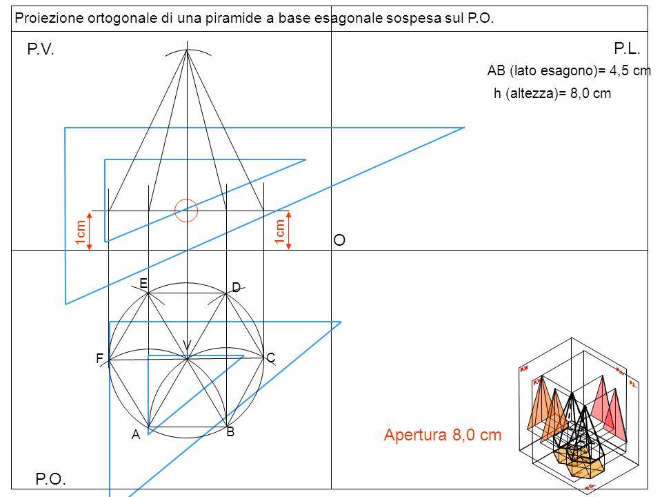 P.O. P.V. P.L. Proiezione ortogonale di una piramide a base esagonale sospesa sul P.O. AB (lato esagono)= 4,5 cm h (altezza)= 8,0 cm A B Apertura 8,0