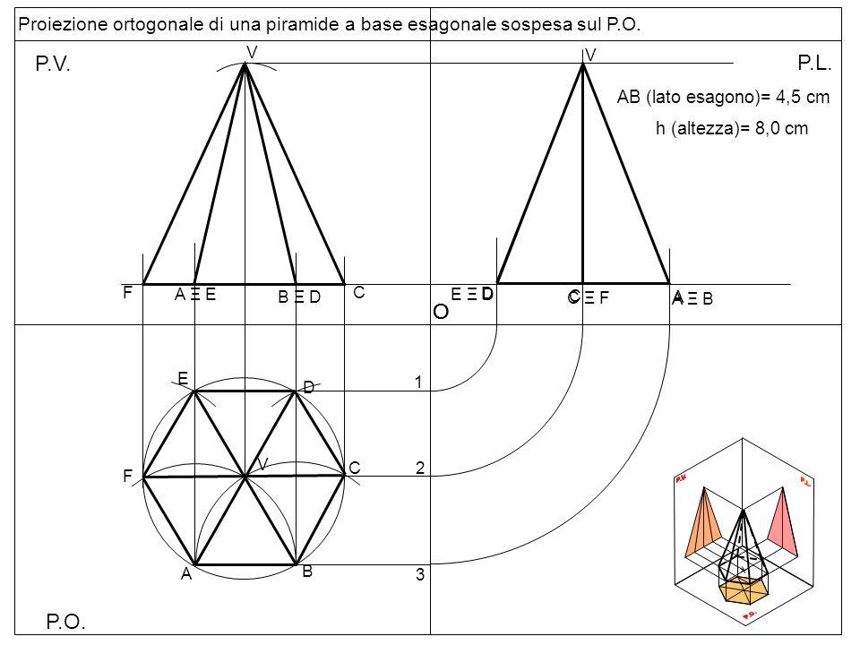 P.O. P.V. P.L. O A C D V O Proiezione ortogonale di una piramide a base esagonale sospesa sul P.O. F C 1 2 O 3 A B D E F C B Ξ D A Ξ E V A Ξ B E Ξ D C