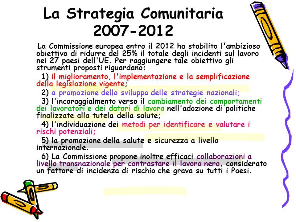 La Strategia Comunitaria 2007-2012 La Commissione europea entro il 2012 ha stabilito l ambizioso obiettivo di ridurre del 25% il totale degli incidenti sul lavoro nei 27 paesi dell UE.