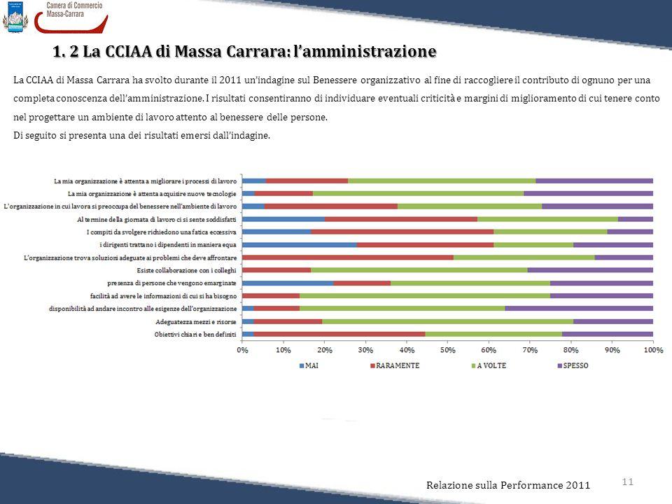 11 Relazione sulla Performance 2011 1. 2 La CCIAA di Massa Carrara: l'amministrazione La CCIAA di Massa Carrara ha svolto durante il 2011 un'indagine