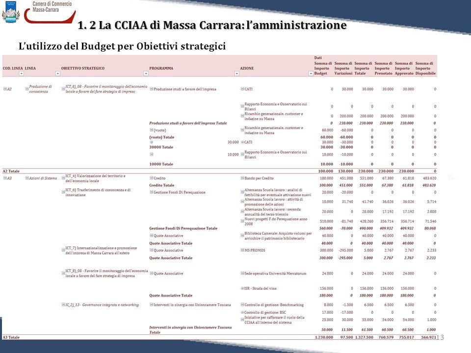 13 1. 2 La CCIAA di Massa Carrara: l'amministrazione L'utilizzo del Budget per Obiettivi strategici