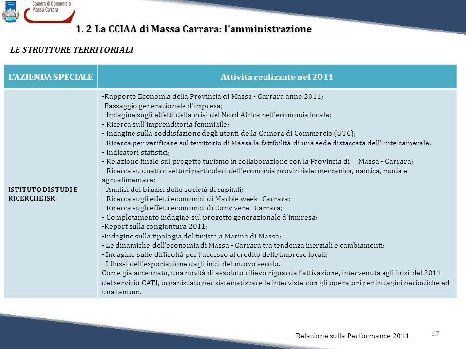 17 Relazione sulla Performance 2011 1. 2 La CCIAA di Massa Carrara: l'amministrazione LE STRUTTURE TERRITORIALI L'AZIENDA SPECIALEAttività realizzate
