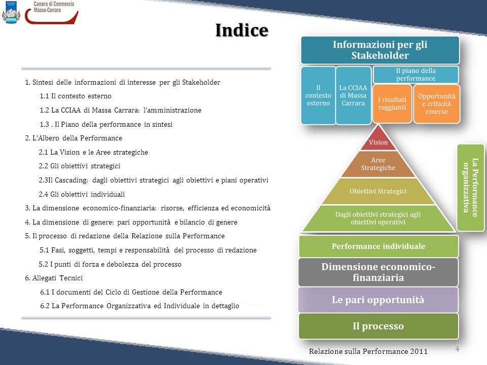 4 Relazione sulla Performance 2011 Indice 1. Sintesi delle informazioni di interesse per gli Stakeholder 1.1 Il contesto esterno 1.2 La CCIAA di Massa