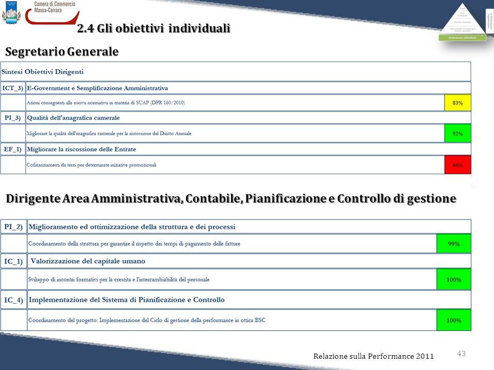 43 Relazione sulla Performance 2011 Segretario Generale Dirigente Area Amministrativa, Contabile, Pianificazione e Controllo di gestione 2.4 Gli obiettivi individuali