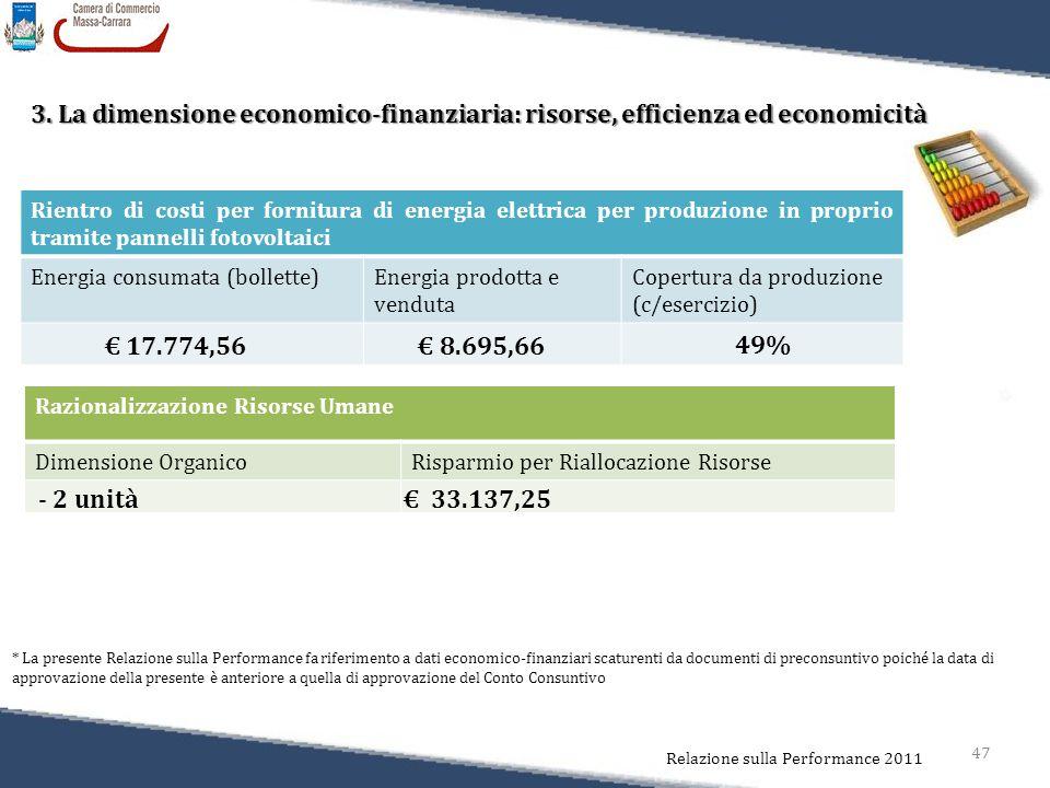 47 Relazione sulla Performance 2011 3. La dimensione economico-finanziaria: risorse, efficienza ed economicità Rientro di costi per fornitura di energ