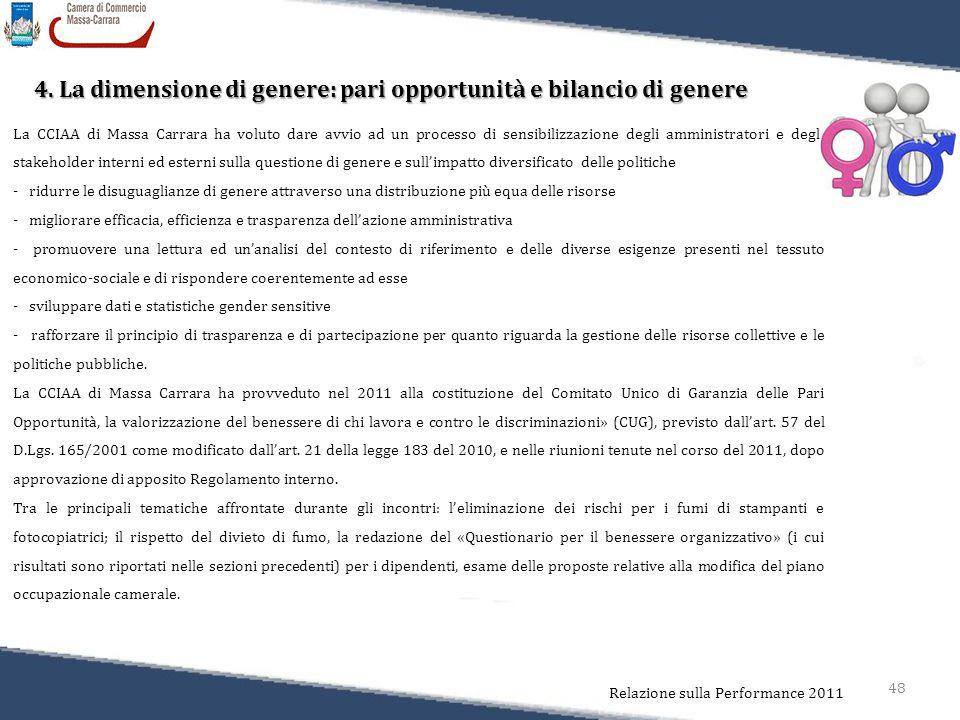 48 Relazione sulla Performance 2011 4. La dimensione di genere: pari opportunità e bilancio di genere La CCIAA di Massa Carrara ha voluto dare avvio a
