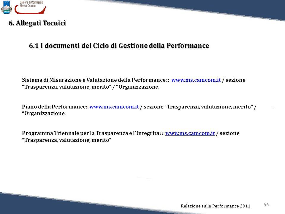 56 Relazione sulla Performance 2011 6. Allegati Tecnici 6.1 I documenti del Ciclo di Gestione della Performance Sistema di Misurazione e Valutazione d