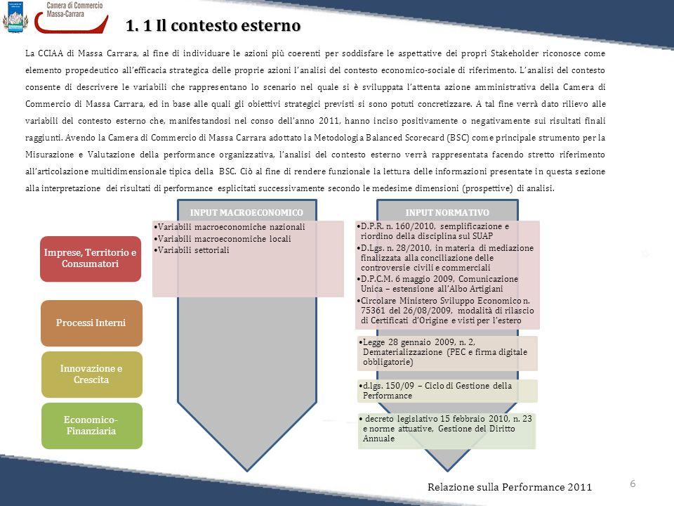 6 1. 1 Il contesto esterno Relazione sulla Performance 2011 La CCIAA di Massa Carrara, al fine di individuare le azioni più coerenti per soddisfare le