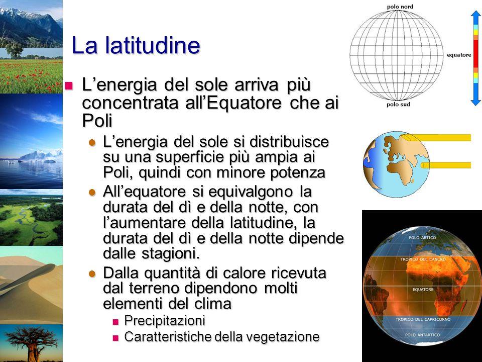 La latitudine L'energia del sole arriva più concentrata all'Equatore che ai Poli L'energia del sole arriva più concentrata all'Equatore che ai Poli L'