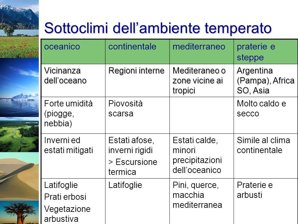 Sottoclimi dell'ambiente temperato oceanicocontinentalemediterraneopraterie e steppe Vicinanza dell'oceano Regioni interne Mediteraneo o zone vicine a