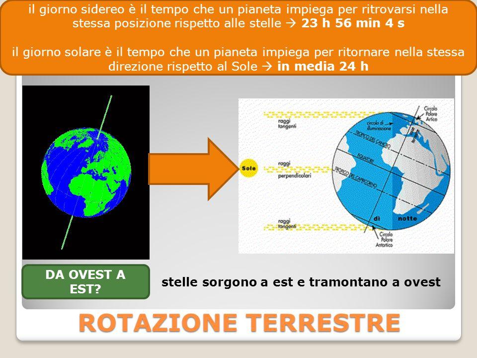 ROTAZIONE TERRESTRE il giorno sidereo è il tempo che un pianeta impiega per ritrovarsi nella stessa posizione rispetto alle stelle  23 h 56 min 4 s i