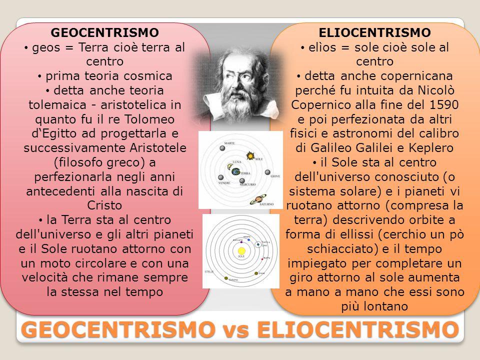 GEOCENTRISMO vs ELIOCENTRISMO GEOCENTRISMO geos = Terra cioè terra al centro prima teoria cosmica detta anche teoria tolemaica - aristotelica in quant