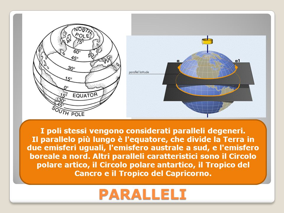 PARALLELI I poli stessi vengono considerati paralleli degeneri. Il parallelo più lungo è l'equatore, che divide la Terra in due emisferi uguali, l'emi