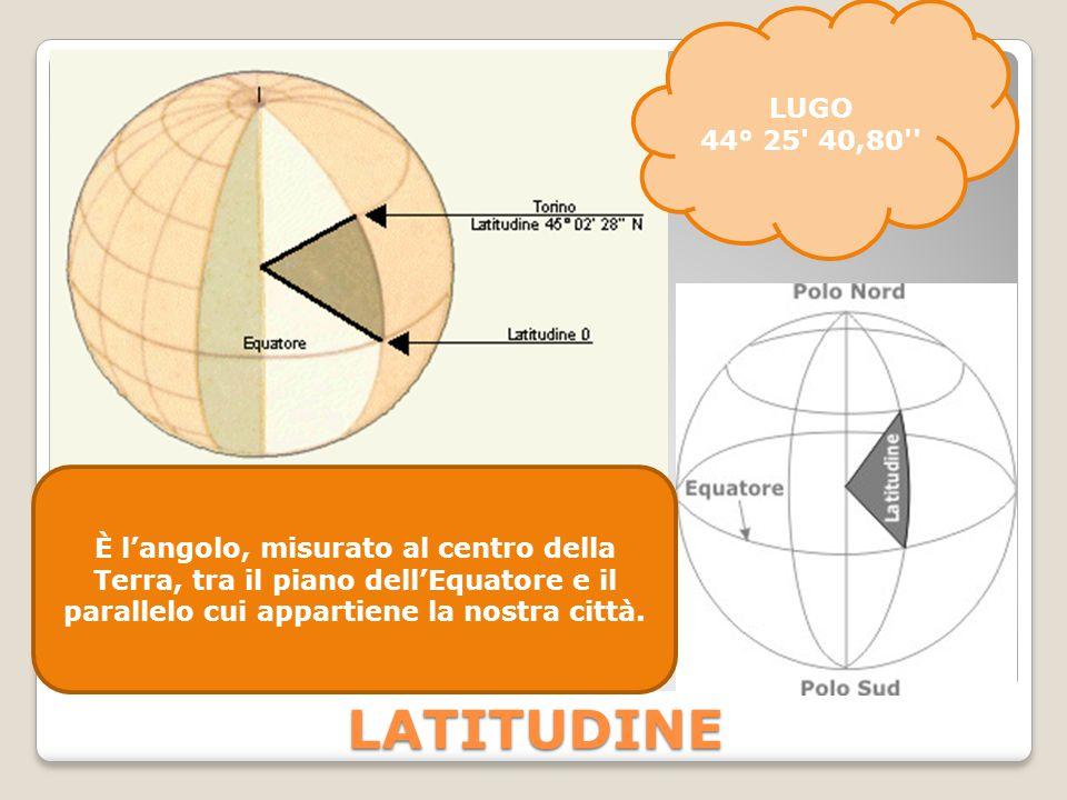 LATITUDINE È l'angolo, misurato al centro della Terra, tra il piano dell'Equatore e il parallelo cui appartiene la nostra città. LUGO 44° 25' 40,80''