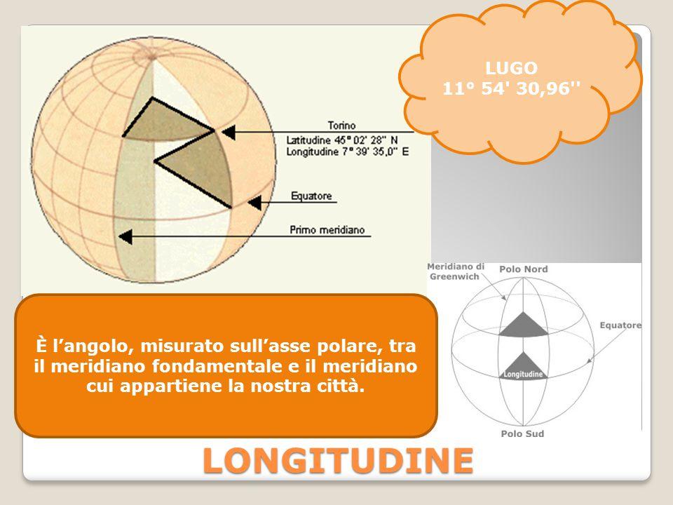 LONGITUDINE È l'angolo, misurato sull'asse polare, tra il meridiano fondamentale e il meridiano cui appartiene la nostra città. LUGO 11° 54' 30,96''