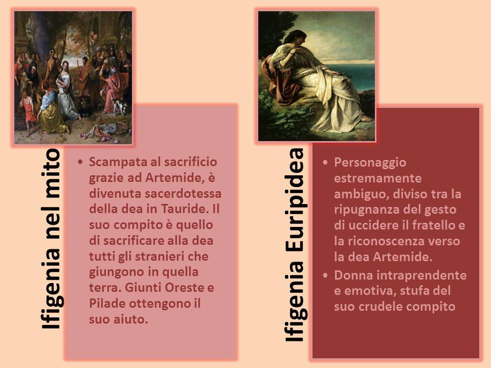 Ifigenia nel mito Scampata al sacrificio grazie ad Artemide, è divenuta sacerdotessa della dea in Tauride. Il suo compito è quello di sacrificare alla
