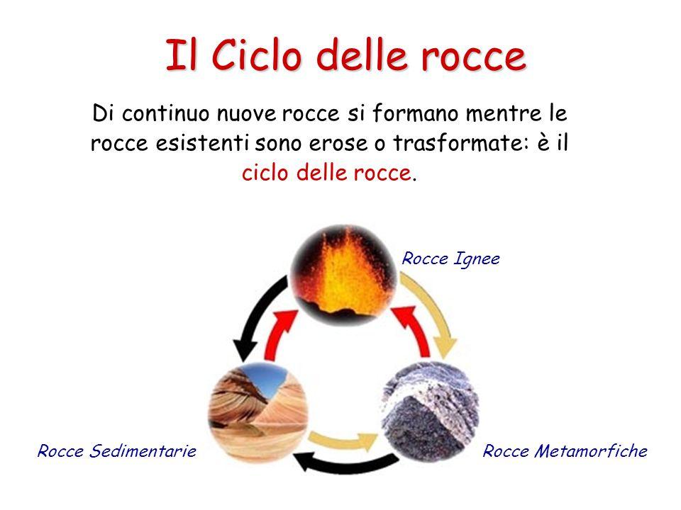 Il Ciclo delle rocce Di continuo nuove rocce si formano mentre le rocce esistenti sono erose o trasformate: è il ciclo delle rocce.