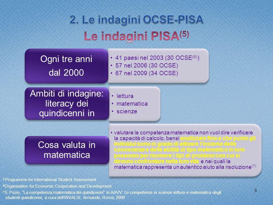 5 5 Programme for International Student Assessment 41 paesi nel 2003 (30 OCSE (6) ) 57 nel 2006 (30 OCSE) 67 nel 2009 (34 OCSE) 41 paesi nel 2003 (30 OCSE (6) ) 57 nel 2006 (30 OCSE) 67 nel 2009 (34 OCSE) Ogni tre anni dal 2000 Ogni tre anni dal 2000 lettura matematica scienze lettura matematica scienze Ambiti di indagine: literacy dei quindicenni in valutare la competenza matematica non vuol dire verificare la capacità di calcolo, bensì analizzare fino a che punto gli individui sono in grado di attivare l'insieme delle conoscenze e delle abilità di tipo matematico in loro possesso per risolvere i tipi di problemi con cui si devono confrontare nella loro vita e nei quali la matematica rappresenta un autentico aiuto alla risoluzione (7) Cosa valuta in matematica 6 Organisation for Economic Cooperation and Development 7 S.