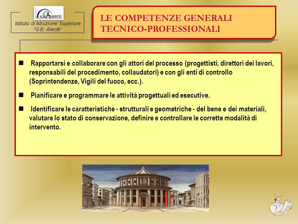 Istituto di Istruzione Superiore G.B.